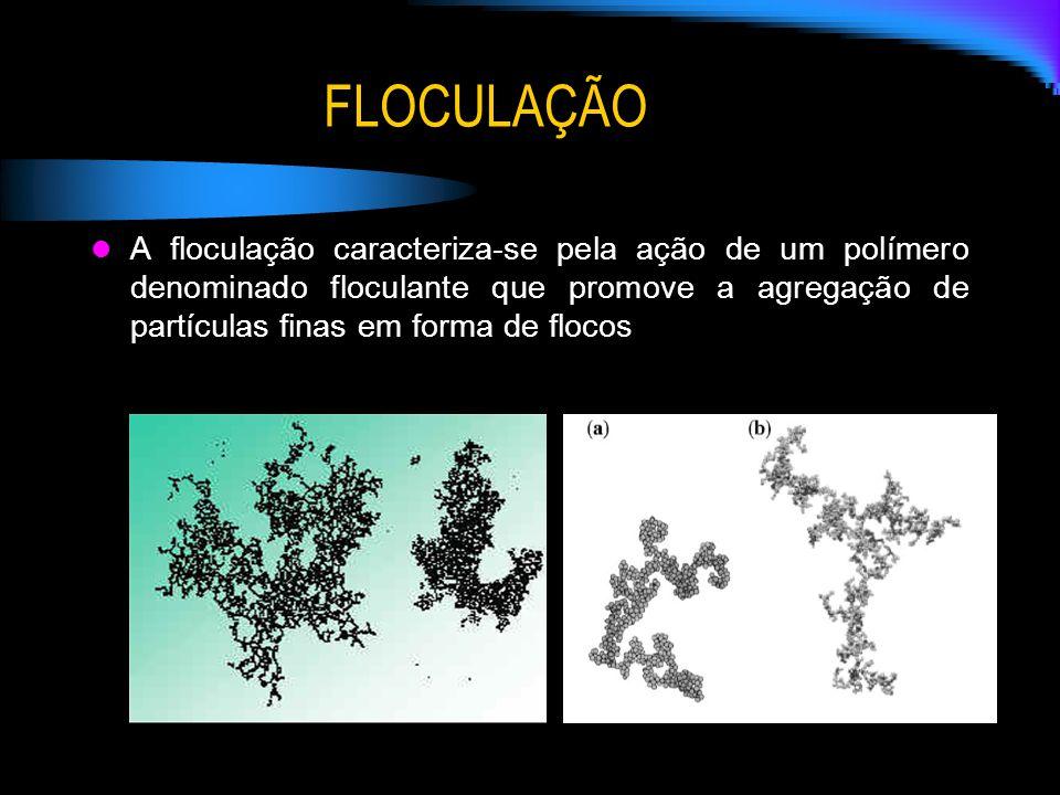 FLOCULAÇÃO A floculação caracteriza-se pela ação de um polímero denominado floculante que promove a agregação de partículas finas em forma de flocos.