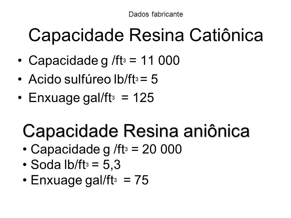 Capacidade Resina Catiônica