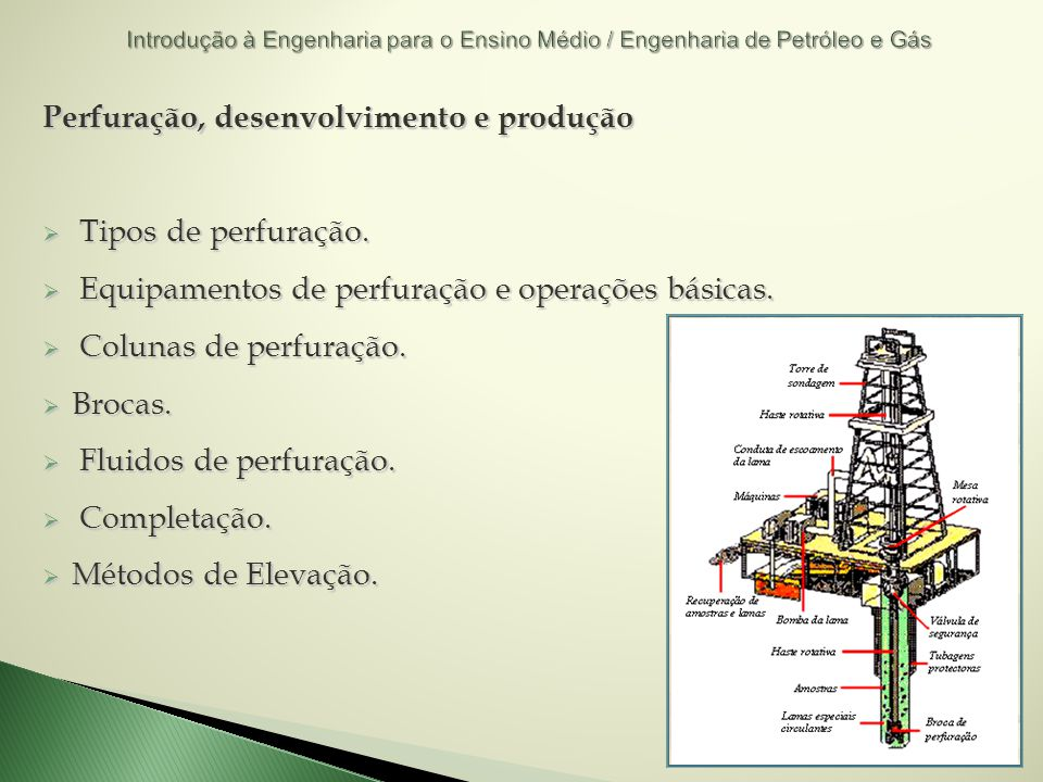 Perfuração, desenvolvimento e produção