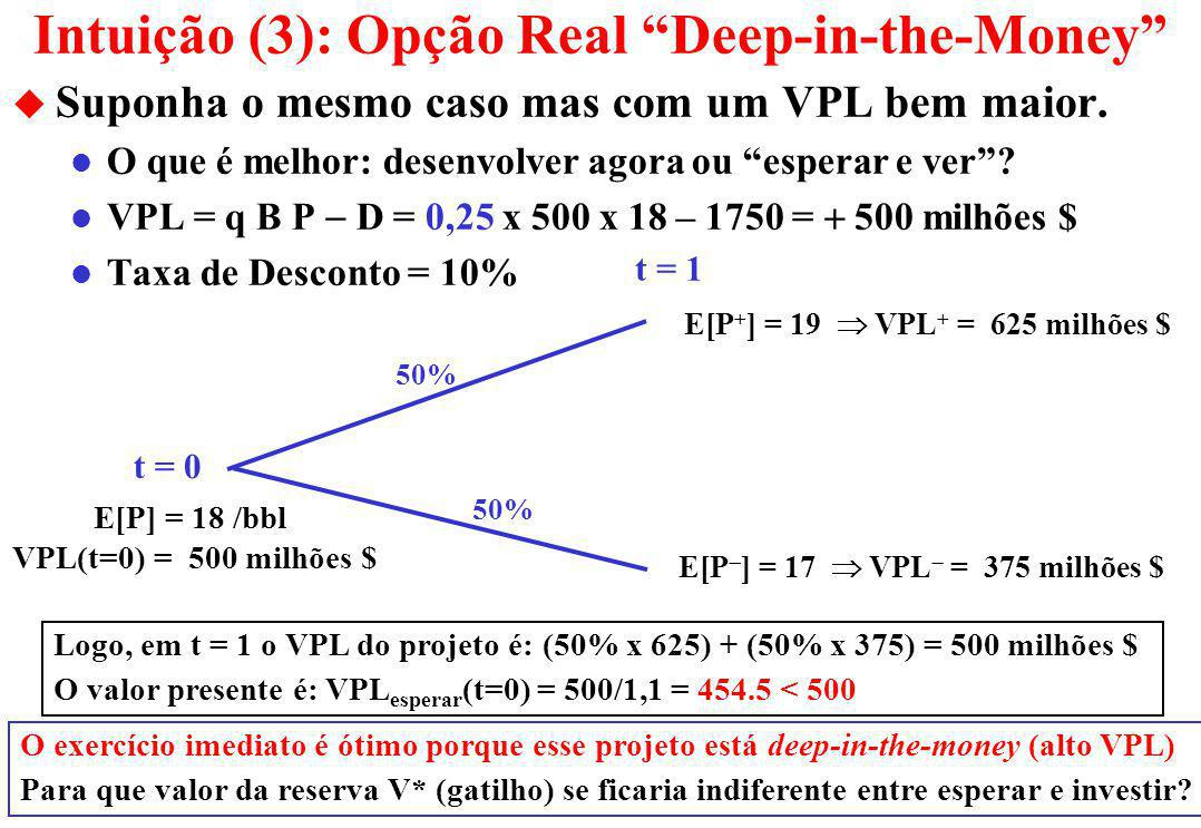 Intuição (3): Opção Real Deep-in-the-Money
