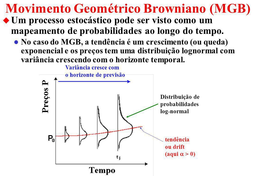 Movimento Geométrico Browniano (MGB)