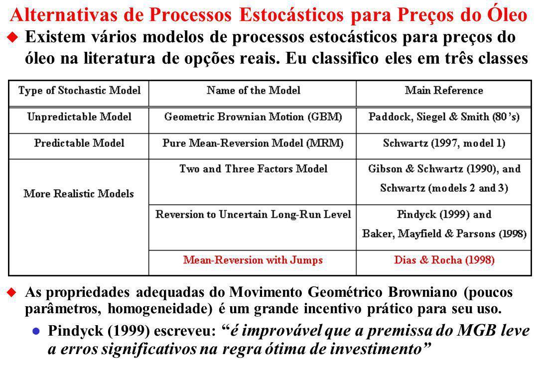 Alternativas de Processos Estocásticos para Preços do Óleo