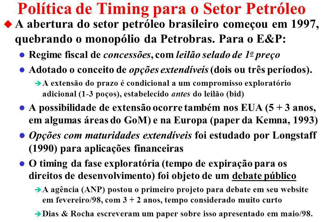 Política de Timing para o Setor Petróleo