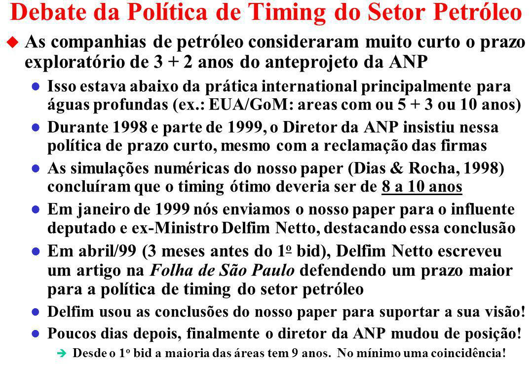 Debate da Política de Timing do Setor Petróleo