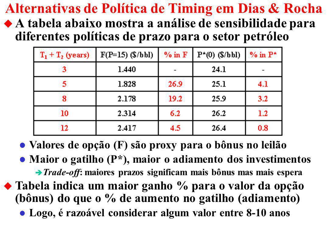 Alternativas de Política de Timing em Dias & Rocha