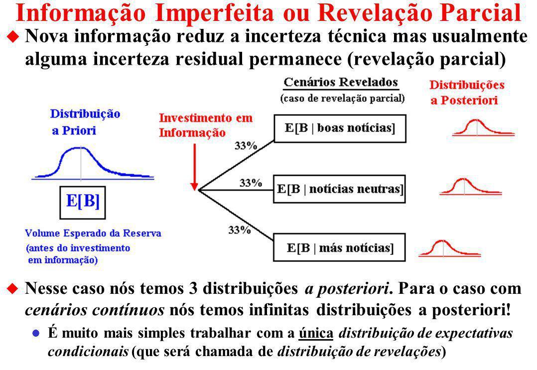 Informação Imperfeita ou Revelação Parcial