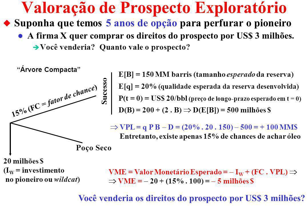 Valoração de Prospecto Exploratório