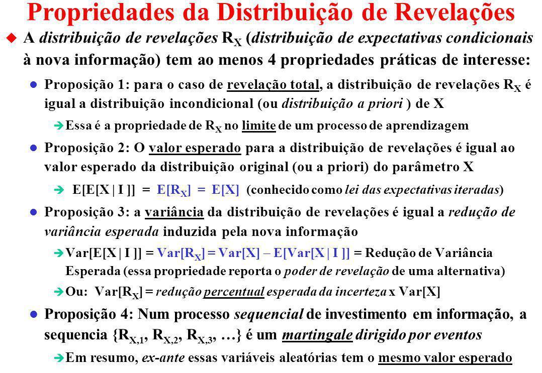 Propriedades da Distribuição de Revelações