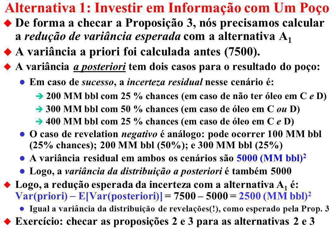 Alternativa 1: Investir em Informação com Um Poço
