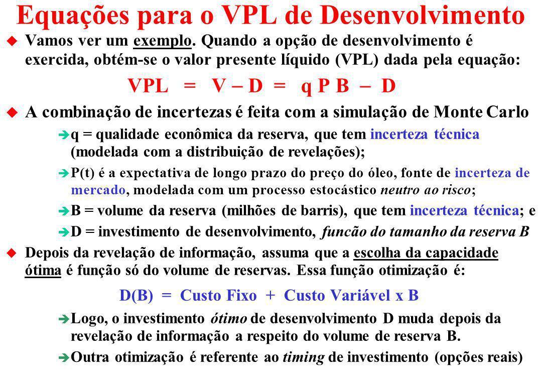 Equações para o VPL de Desenvolvimento