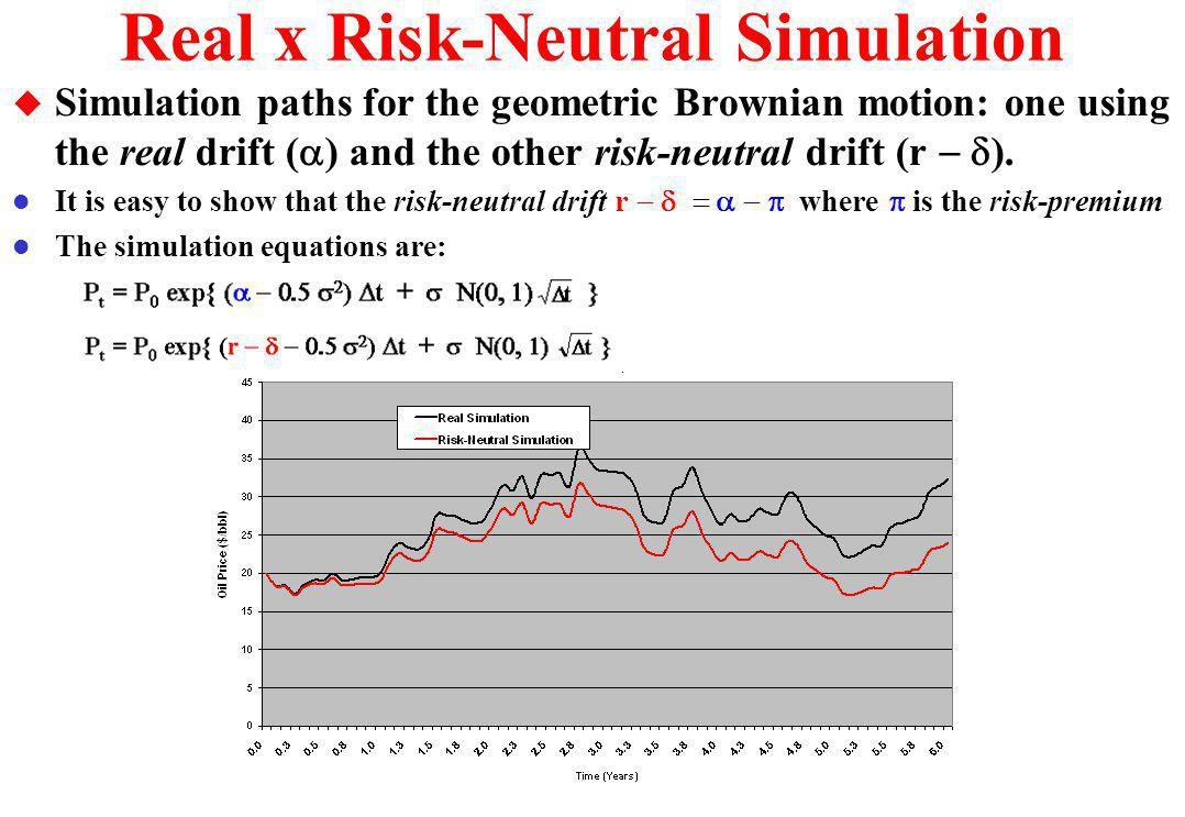 Real x Risk-Neutral Simulation