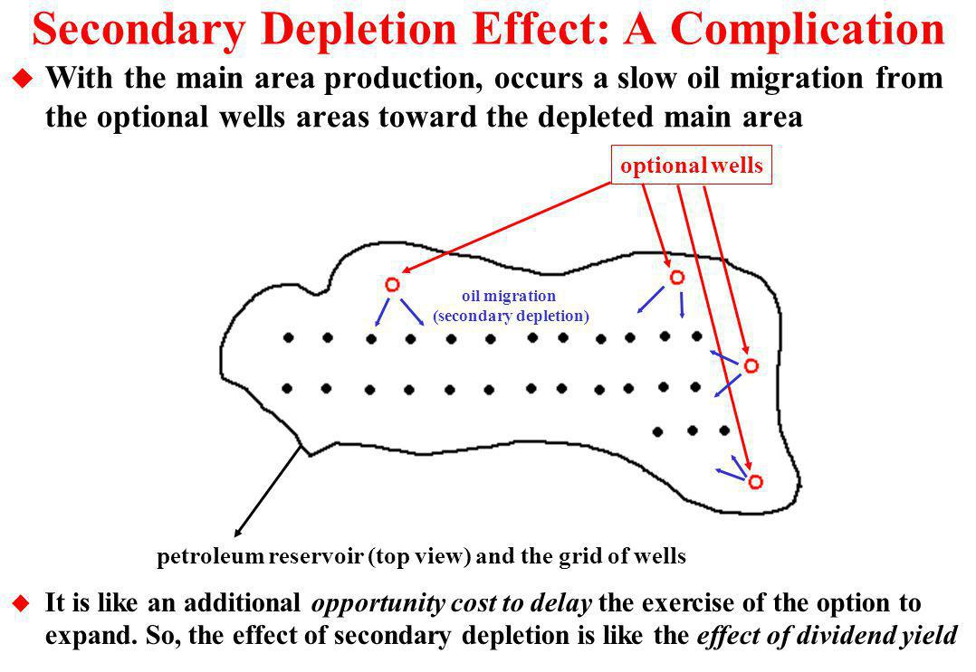 Secondary Depletion Effect: A Complication