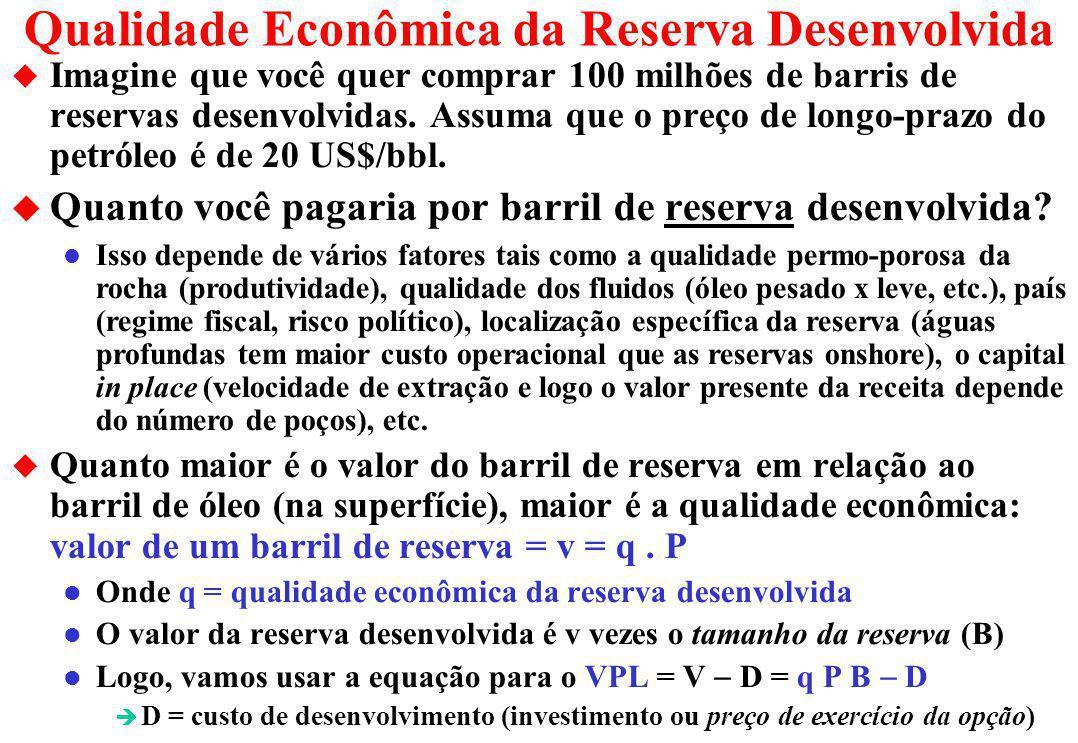 Qualidade Econômica da Reserva Desenvolvida
