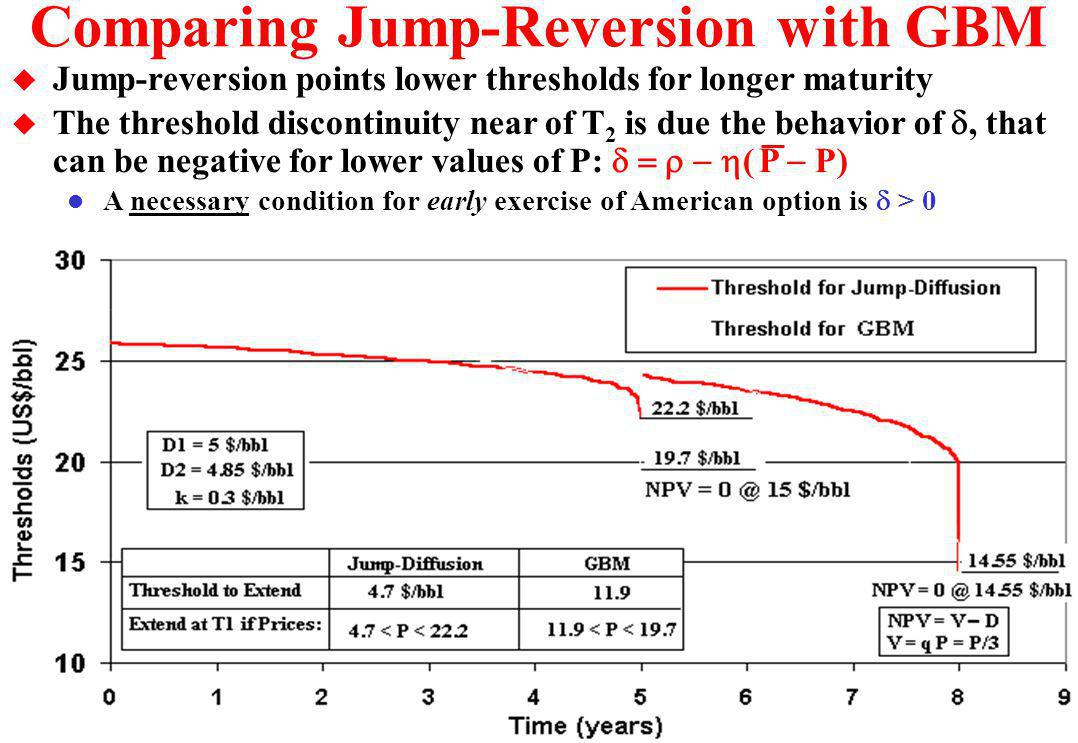 Comparing Jump-Reversion with GBM