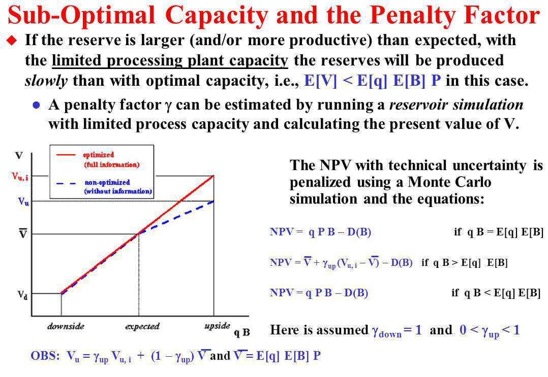 Sub-Optimal Capacity and the Penalty Factor