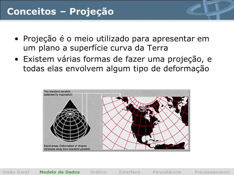 Conceitos – Projeção Projeção é o meio utilizado para apresentar em um plano a superfície curva da Terra.