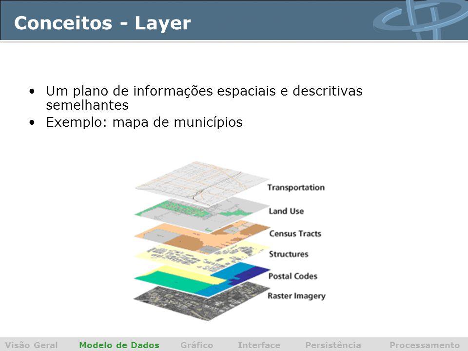 Conceitos - Layer Um plano de informações espaciais e descritivas semelhantes. Exemplo: mapa de municípios.