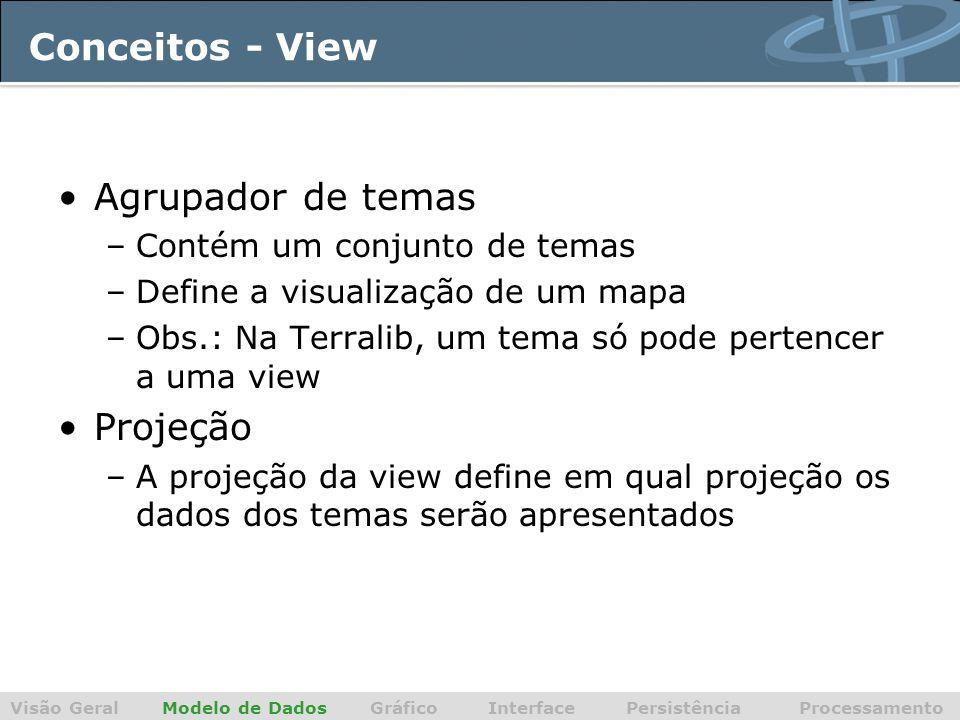 Conceitos - View Agrupador de temas Projeção