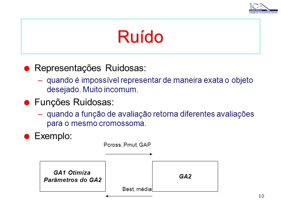Ruído Representações Ruidosas: Funções Ruidosas: Exemplo: