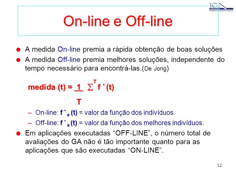 On-line e Off-line medida (t) = 1 T f * (t) T