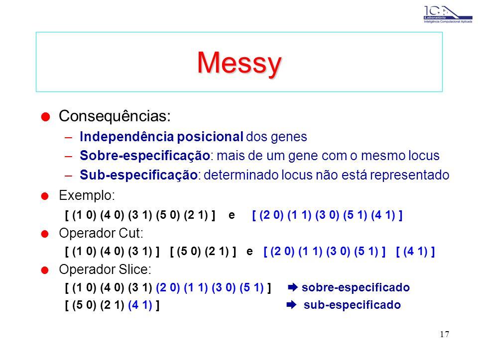 Messy Consequências: Independência posicional dos genes
