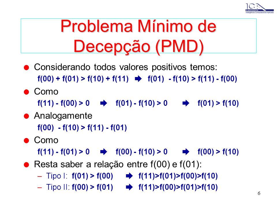 Problema Mínimo de Decepção (PMD)