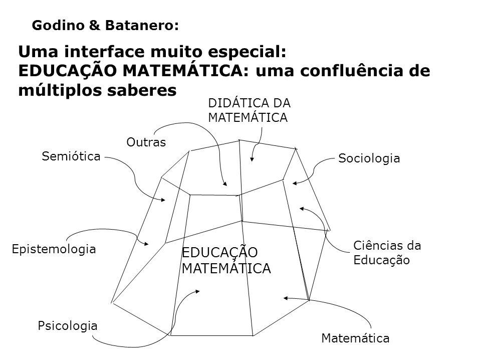 Godino & Batanero: Uma interface muito especial: EDUCAÇÃO MATEMÁTICA: uma confluência de múltiplos saberes.