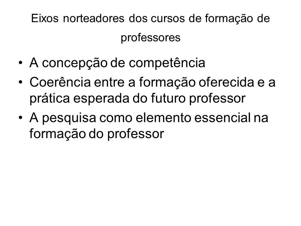 Eixos norteadores dos cursos de formação de professores