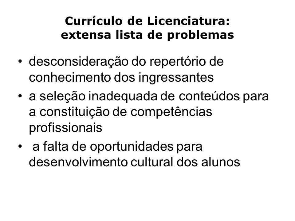 Currículo de Licenciatura: extensa lista de problemas