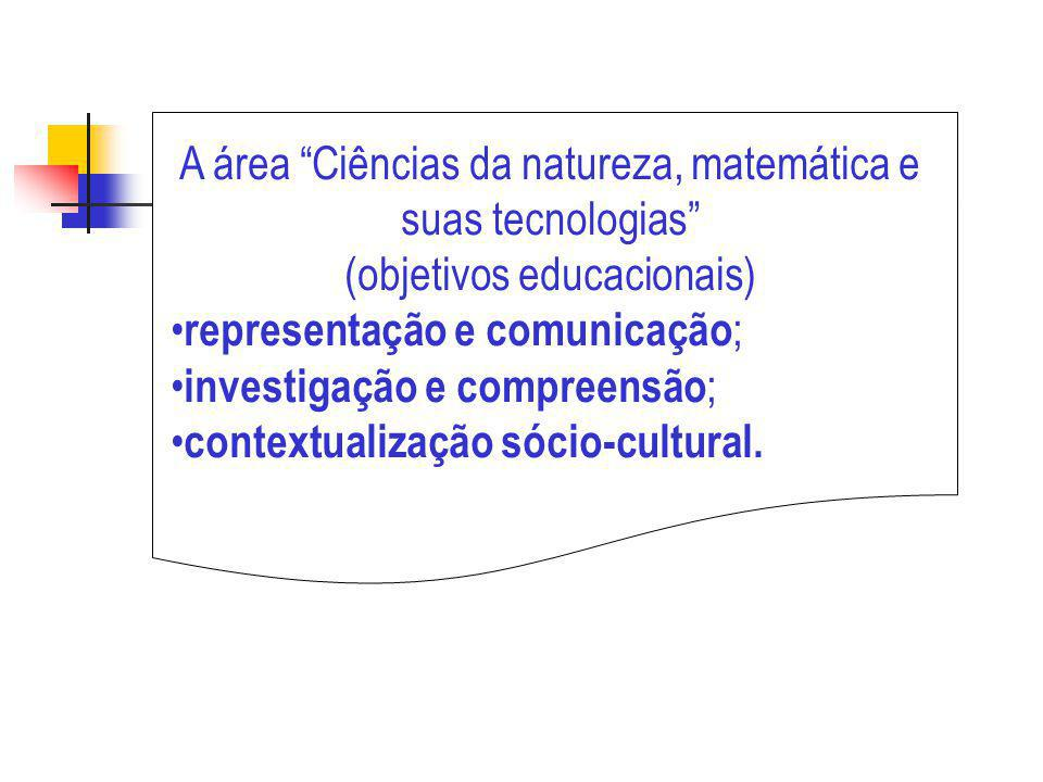 A área Ciências da natureza, matemática e suas tecnologias