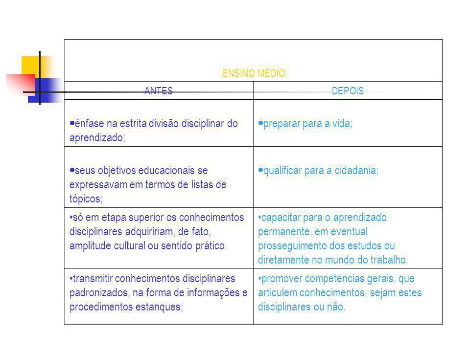ênfase na estrita divisão disciplinar do aprendizado;