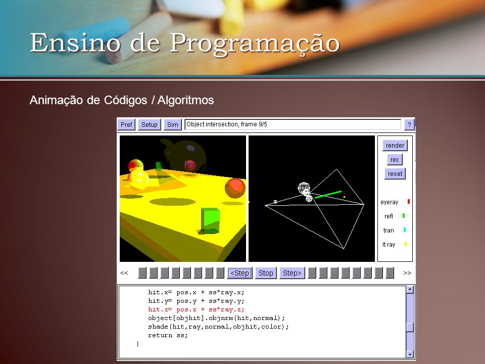 Ensino de Programação Animação de Códigos / Algoritmos