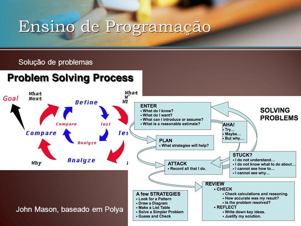 Ensino de Programação Solução de problemas