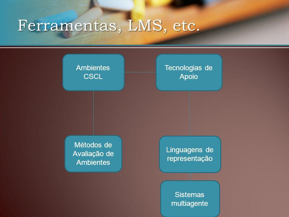 Ferramentas, LMS, etc. Ambientes CSCL Tecnologias de Apoio