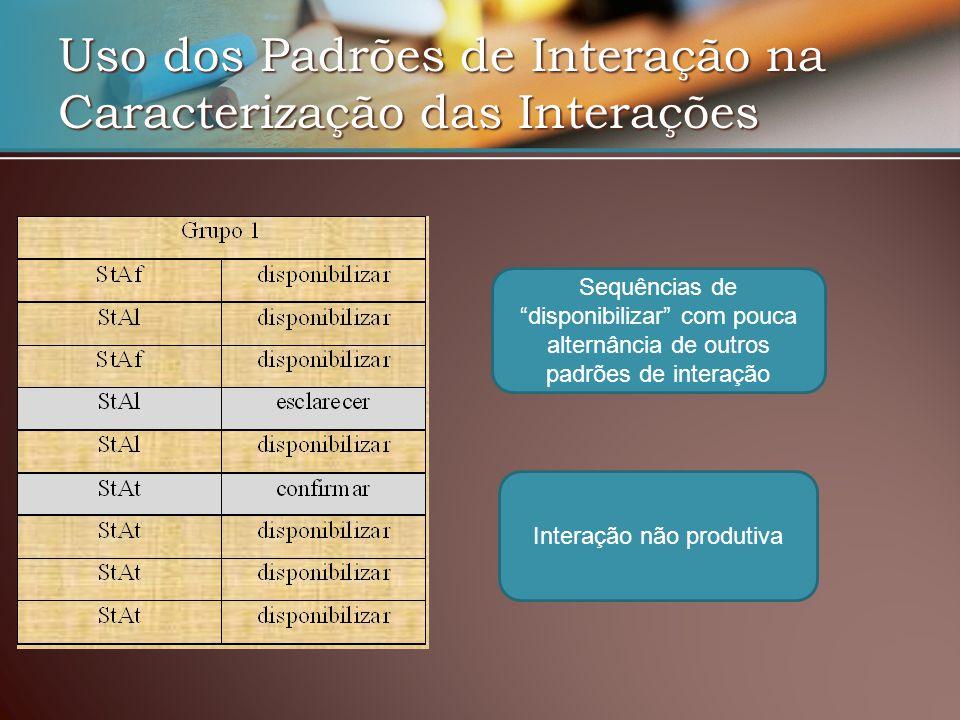 Uso dos Padrões de Interação na Caracterização das Interações