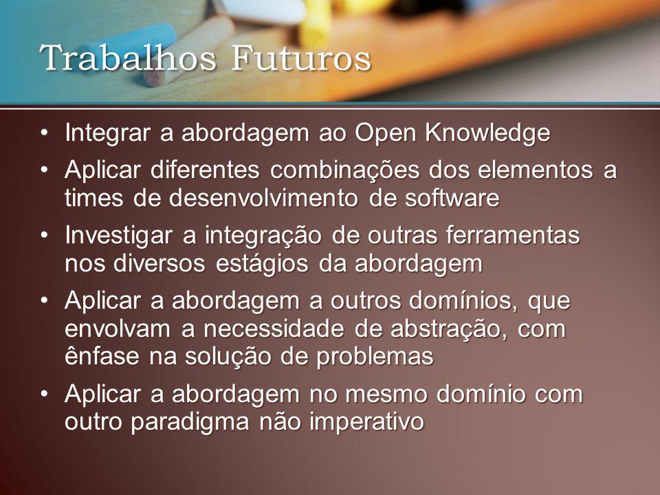 Trabalhos Futuros Integrar a abordagem ao Open Knowledge