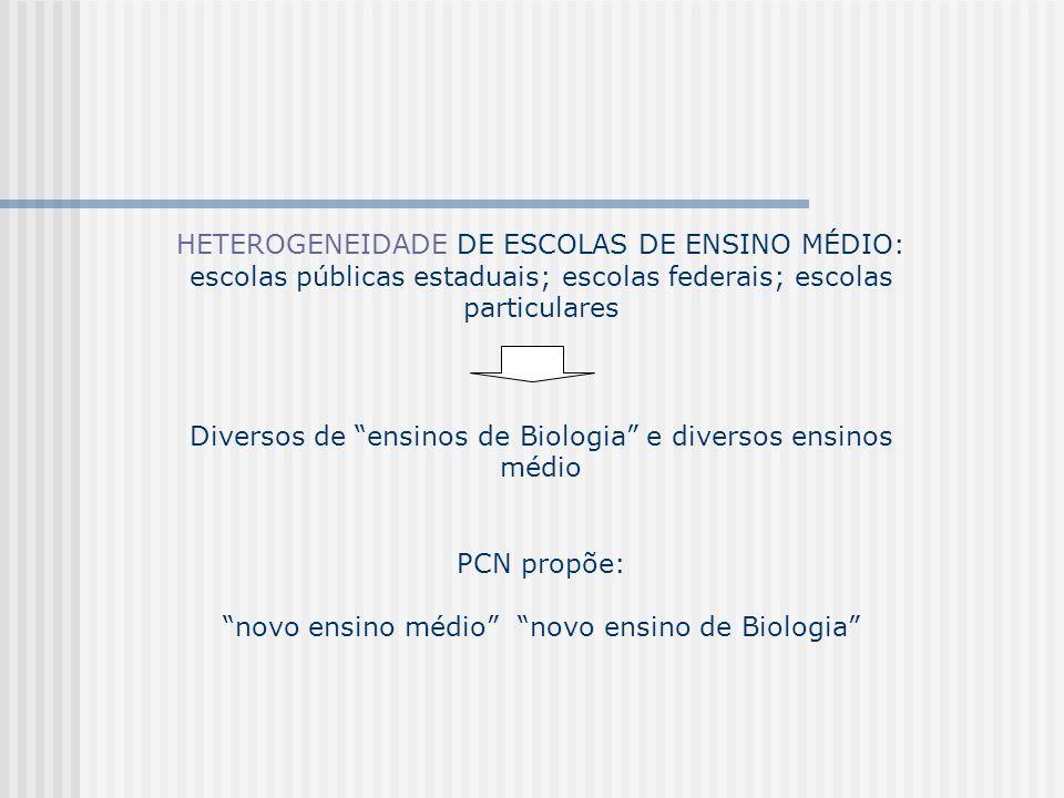 Diversos de ensinos de Biologia e diversos ensinos médio