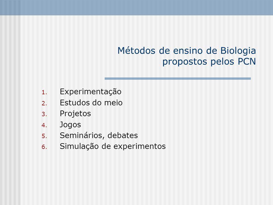 Métodos de ensino de Biologia propostos pelos PCN