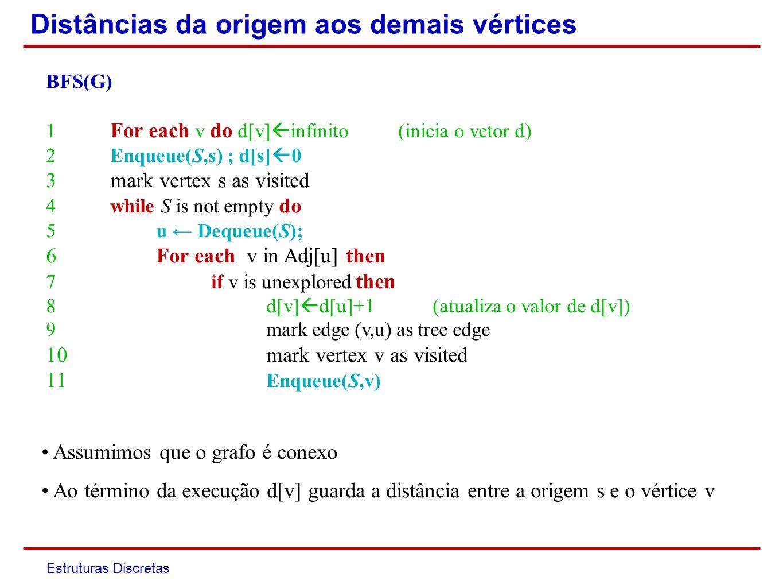 Distâncias da origem aos demais vértices