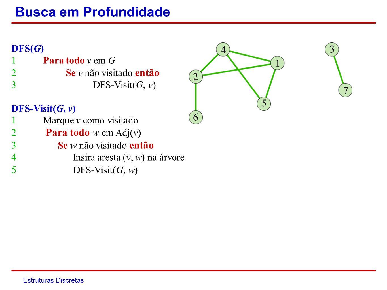 Busca em Profundidade 4 3 1 2 7 5 5 DFS-Visit(G, w) 6 DFS(G)