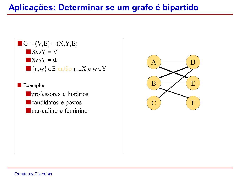 Aplicações: Determinar se um grafo é bipartido