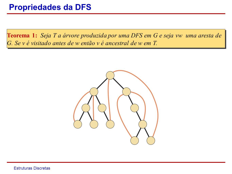 Propriedades da DFS