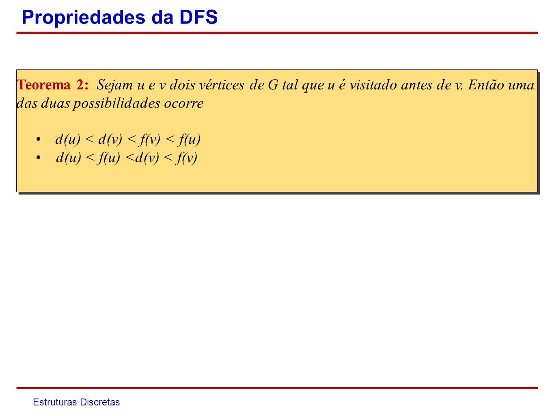 Propriedades da DFS Teorema 2: Sejam u e v dois vértices de G tal que u é visitado antes de v. Então uma das duas possibilidades ocorre.