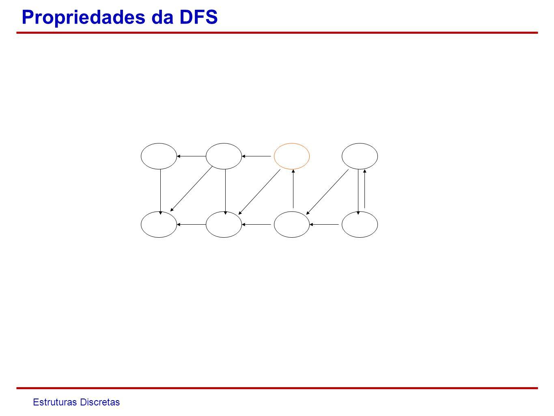 Propriedades da DFS Iniciar pelo laranja