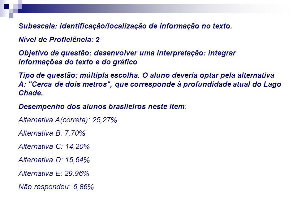 Subescala: identificação/localização de informação no texto.