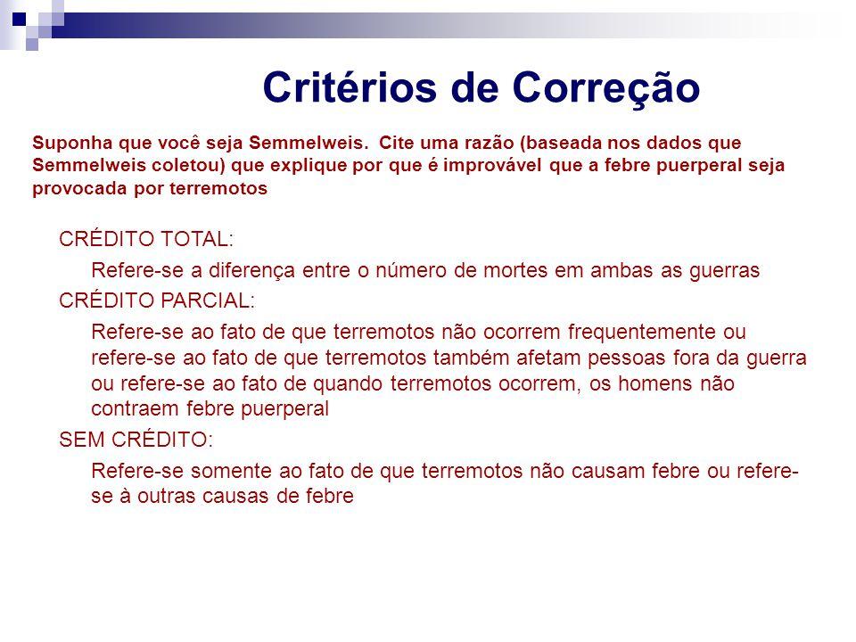 Critérios de Correção CRÉDITO TOTAL: