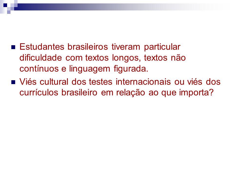 Estudantes brasileiros tiveram particular dificuldade com textos longos, textos não contínuos e linguagem figurada.