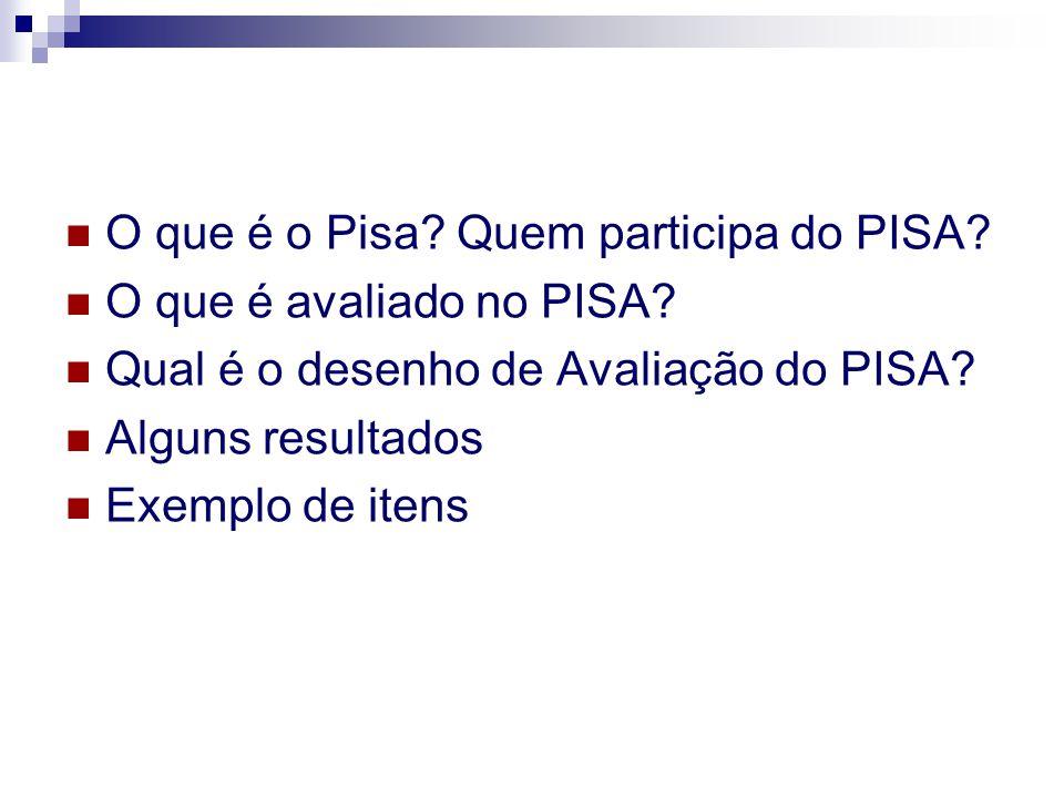 O que é o Pisa Quem participa do PISA