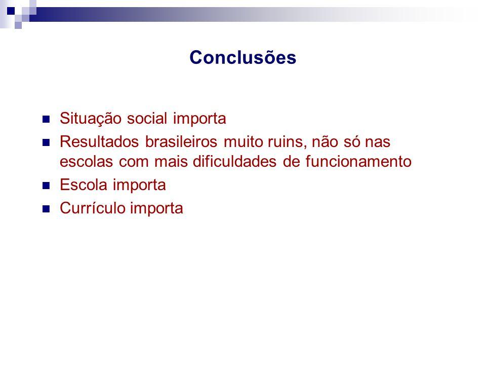 Conclusões Situação social importa