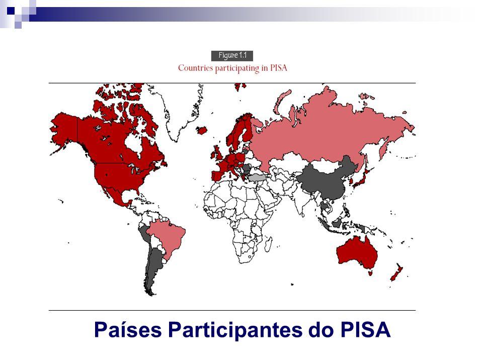 Países Participantes do PISA